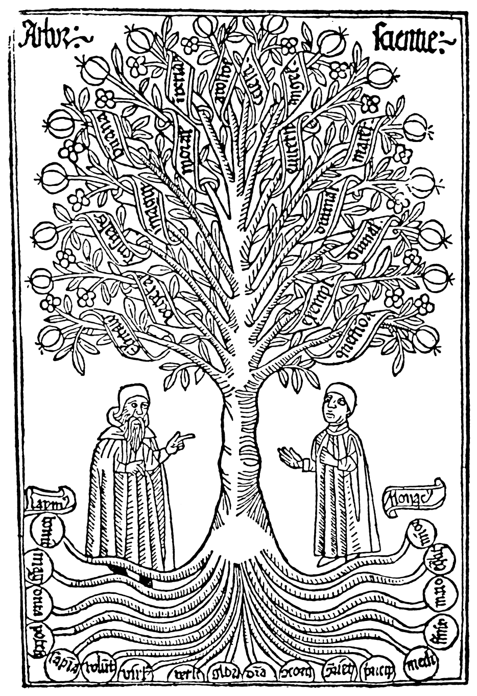 Arbor Scientiae, late thirteenth century, Ramon Llull. [via]