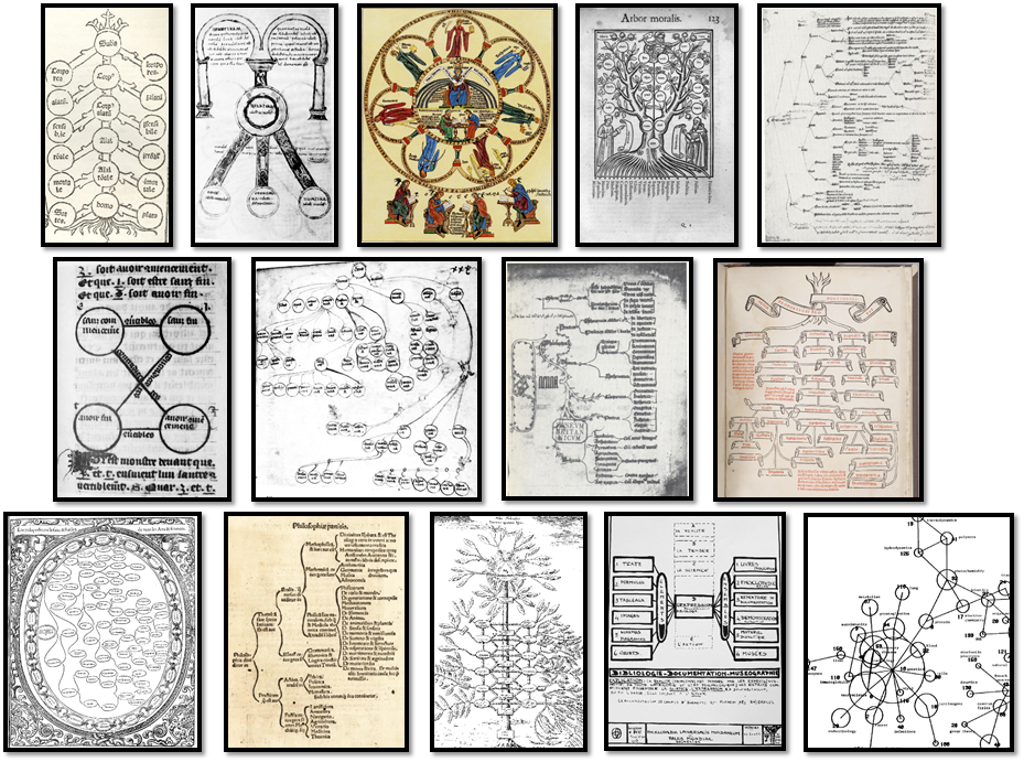 Diagrams of Knowledge