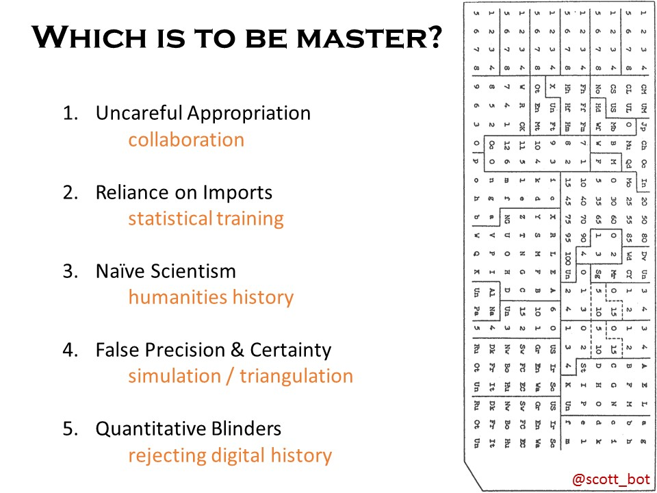 Which is to be master - answers